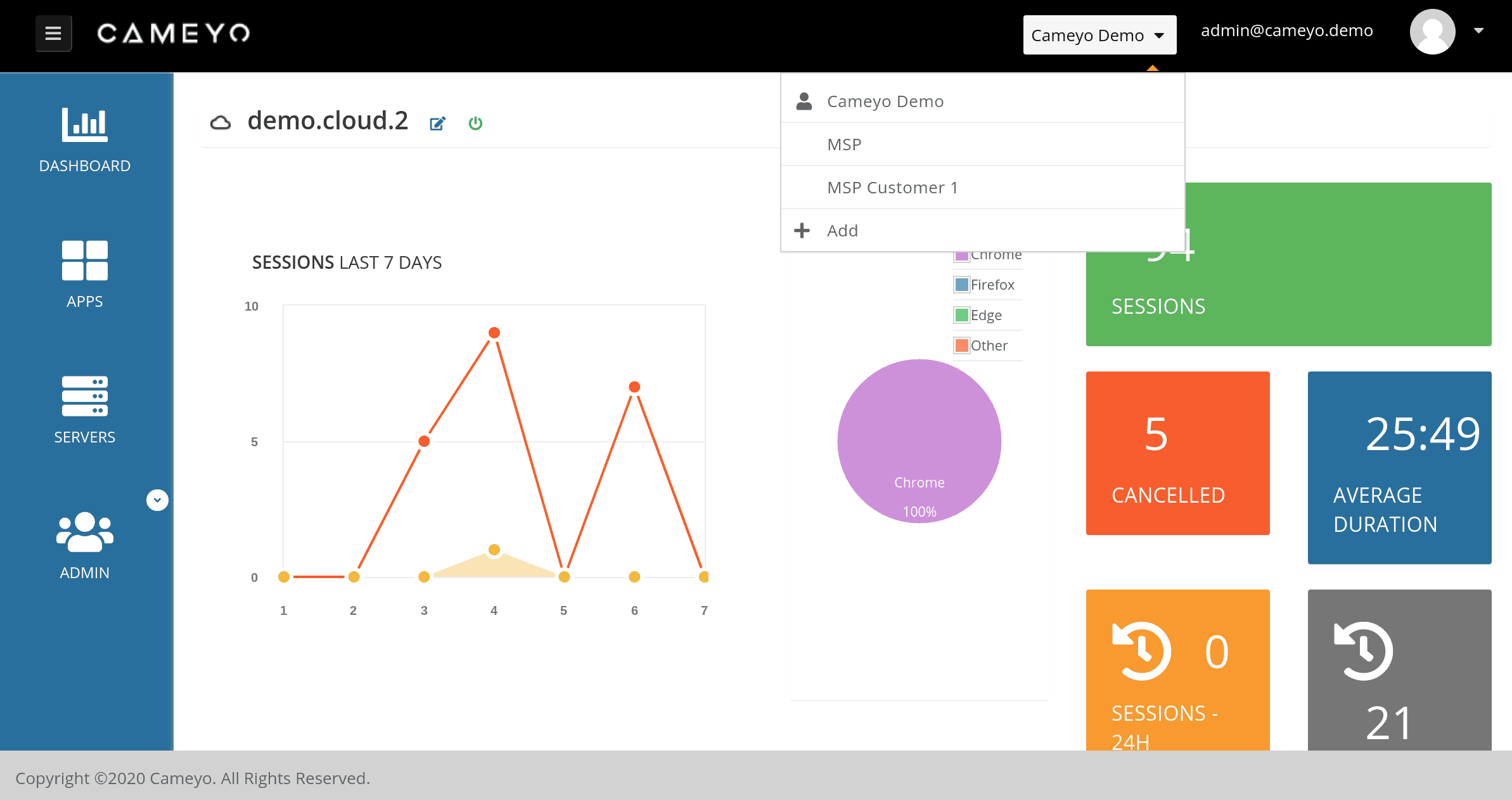 Demo Screenshot of Cameyo Cloud Application Delivery Platform for MSP Client Services